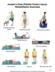 Patellar Tendonitis Exercises & Treatment Patellar tendinopathy (commonly known aspatellar tendonitis or tendinitis) is an overuse injury affecting your kn Patellar Tendonitis Exercises, Knee Tendonitis, Tendinitis, Grunge Look, 90s Grunge, Grunge Style, Soft Grunge, Grunge Outfits, Knee Strengthening Exercises