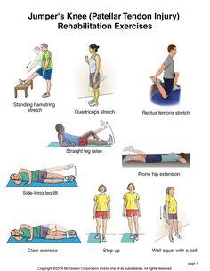 Patellar Tendonitis Exercises & Treatment Patellar tendinopathy (commonly known aspatellar tendonitis or tendinitis) is an overuse injury affecting your kn
