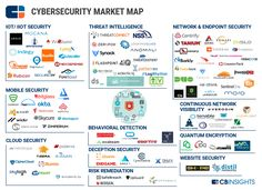 From IIoT Security To Quantum Encryption: 106 Cybersecurity Startups In A Market Map