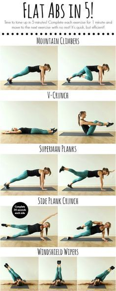 Flat Abs in 5 | Posted By: CustomWeightLossProgram.com
