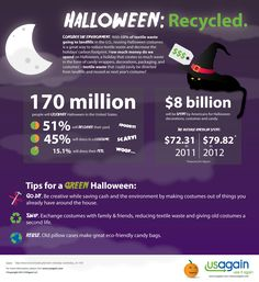 #Halloween: What if we recycled? #green #recycling