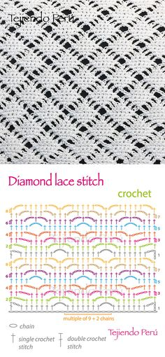 Crochet: diamond lace stitch diagram, #haken, techniek, steek, gratis diagram voor haakstreek, haakpatroon