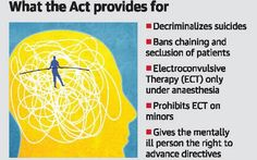 Now a website where mentally ill can decide on future care - The Hindu #757Live