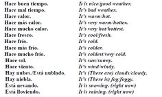 weather terms in spanish