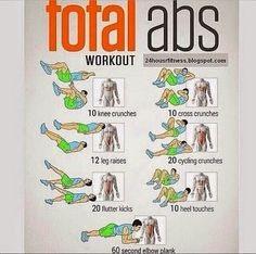 Gym & Exercises Body: total-abs-workout-sixpack-workout-for-a-sexy-and-s. Total Abs, Total Ab Workout, Abs Workout Video, Ab Workout At Home, Workout Guide, At Home Workouts, Ab Workouts, Workout Routines, Fitness Exercises