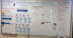 maths working wall - Twitter Search Maths Classroom Displays, Ks2 Classroom, Maths Display, Classroom Ideas, Maths Working Wall, Vocabulary, Bullet Journal, Year 6, Teaching