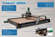 Routeur Cnc, Diy Cnc Router, Cnc Projects, Stepper Motor, Lcd Monitor, Control System, Arduino, Nsx, Business Ideas