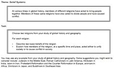 global history regents belief systems essay