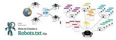 Build Google sitemap xml createrobots.txt file for website Explain to set up the site map…