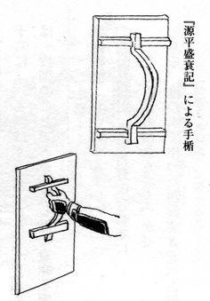 Japanese sword blade shapes. http://www.ksky.ne.jp