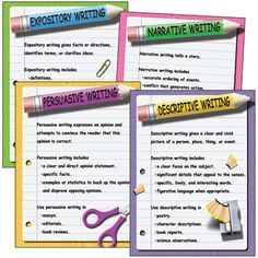 Middle School | Classroom Decorations | Four Types of Writing Teaching Poster Set, 4/pkg | Shop Our Catalog