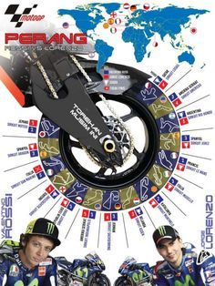 Image result for motogp poster