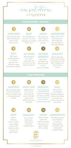 Invitation Etiquette | Best Wedding Blog - Wedding Fashion & Inspiration | Grey Likes Weddings