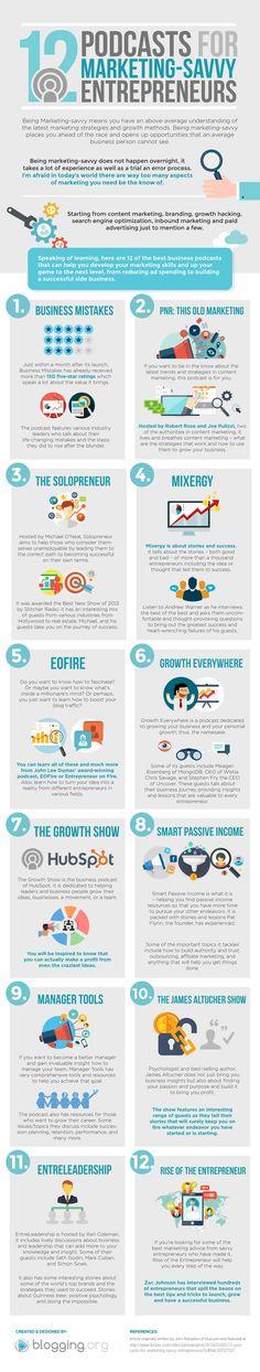 12 Marketing Podcasts for Smart Entrepreneurs [Infographic]