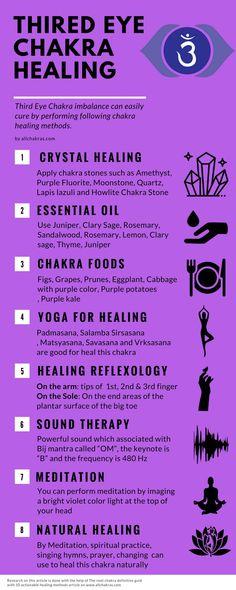 Third Eye Chakra Healing Super Guide #3rdeyechakra #chakras #chakrahealing #thirdeyechakra #chakra #allchakras #essentialoil #yoga #reflexology