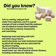 Did you know - Tofu http://vegan-friends.com/3-recipes-vegan-cheese-sauce/2016/06/02/