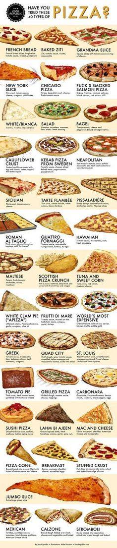 14 Pizza Infographics That Everyone Should Keep, NOW! #italianinfographic