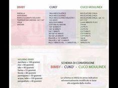 scheda conversione attrezzi bimby vs. cuko