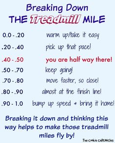 breaking down the treadmill mile / The Cookie ChRUNicles