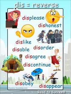 Prefix dis poster - dis words - Free Printable Prefix Poster- dis means reverse - dis anchor chart Phonics Chart, Phonics Flashcards, Phonics Rules, Phonics Lessons, Jolly Phonics, Phonics Reading, Teaching Phonics, Phonics Activities, Toddler Learning Activities