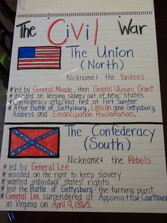 The Civil War anchor chart 5th grade