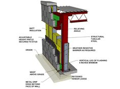 gutter and eave trim metal building google search ca on types of walls construction id=70050