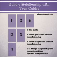 build a relationship with your guides (spirit) tarot card spread | oracle cards | divination layout
