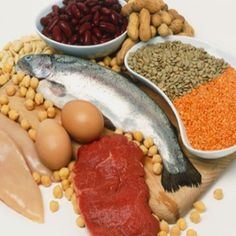 Best Diet for Triglycerides