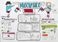 EnREDar y aprender: Neoclasicismo y romanticismo Graffiti History, Art History, Roman Empire Map, Teaching Literature, Social Science, Study Tips, School Projects, Social Studies, Nerdy