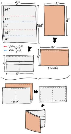 Sewing Gifts For Men diy-mens-wallet-quick-easy Diy Wallet Mens, Sew Wallet, Fabric Wallet, Wristlet Wallet, Diy Bag Man, Sewing Tutorials, Sewing Projects, Craft Tutorials, Diy Projects
