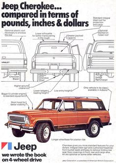 Our 1976 Jeep Cherokee in burnt orange had a eagle decal on the hood - loved the ride!