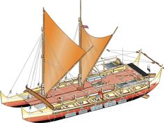 The Hokule'a, a full-scale, working replica of the ancient Polynesian voyaging canoes. It has gone on several journeys across the Pacific since Outrigger Canoe, Honfleur, Remo, Canoe And Kayak, Small Boats, Wooden Boats, Tall Ships, Boat Building, Model Ships