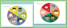 A set of two emotion spinners which can be used to encourage children to discuss different feelings. Teaching Emotions, Feelings Activities, Primary Teaching, Feelings And Emotions, Early Years Teaching, Early Learning, Speech Language Therapy, Speech And Language, Forest School Activities