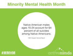 10 Things You Should Know About Minority Mental Health