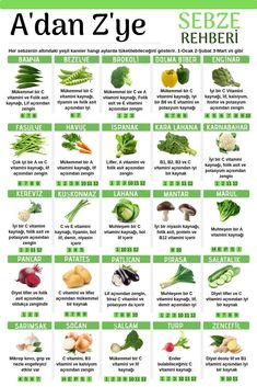 Hangi sebze hangi mevsimde hangi ayda yenir ve faydaları nelerdir, hepsi tek bi… Which vegetables are eaten in which season Health Benefits, Health Tips, Health And Wellness, Health Fitness, Herbal Remedies, Health Remedies, Natural Remedies, Benefits Of Kombucha Tea, Vitamins For Healthy Hair