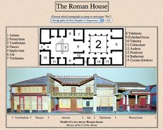 The Roman House Ancient Roman Houses, Ancient Rome, Ancient Greece, Ancient History, Roman Architecture, Historical Architecture, Ancient Architecture, Rome City, Roman Republic