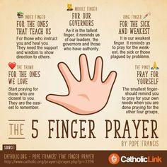 Pope Francis' Five Finger Prayer - Prayers - Catholic Online Catholic Prayers, Bible Prayers, Bible Scriptures, Catholic Quotes, Five Finger Prayer, Bibel Journal, Catholic Religion, Catholic Saints, Roman Catholic