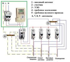 Простая схема электросети для небольшого дома или квартиры Electrical Installation, Electrical Wiring, Electrical Engineering, Home Engineering, Plumbing Drains, House Wiring, Life Hacks, Floor Plans, Construction