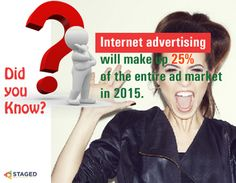Internet advertising will make up 25% of the entire ad market in 2015