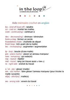 Aides-mémoire anglais/français du tricot et du crochet (même la taille des aiguilles et crochets).
