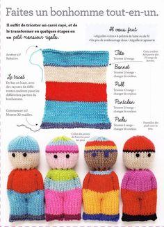 Comment tricoter une mini poupée en laine ? • Plumetis Magazine