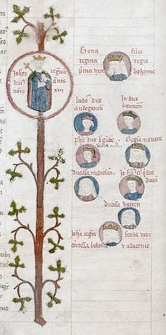 A Family Tree  Family tree of Isabella, Countess of Vertus  her parents and 6f3628e74b43