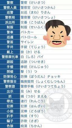 word Japanese Animals, Japanese Words, Second Language, Japanese Language, Grammar, Sailor Moon, Curriculum, Vocabulary, Learning Japanese