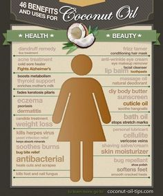 Coconut Oil Benefits-- Good for health and beauty