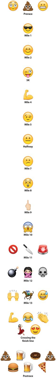 Running a Half Marathon as Told by Emojis www.runnersworld....