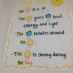 Znalezione obrazy dla zapytania patterns in the sky kindergarten anchor chart 1st Grade Science, Primary Science, Kindergarten Science, Elementary Science, Science Classroom, Science Education, Teaching Science, Primary Teaching, Social Science