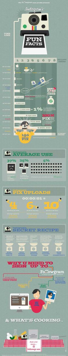 Instagram fun & fact stats. #infographic