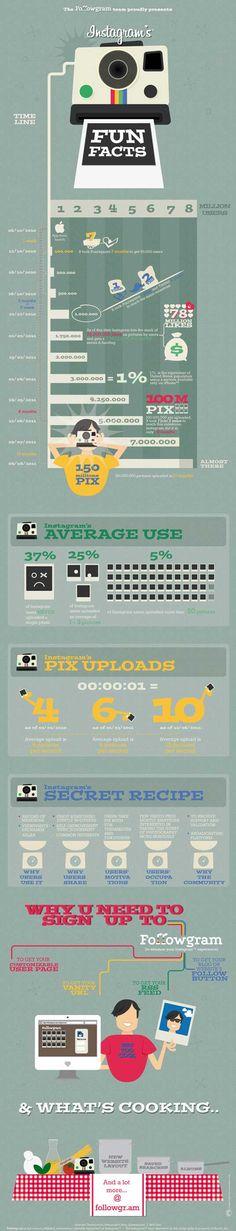 Instagram's Infographic