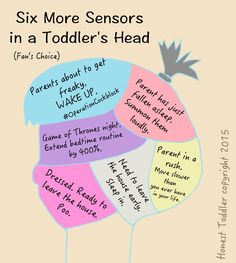 honest toddler: Six More Sensors in a Toddler's Head