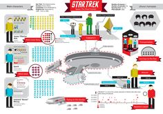 Star Trek: The Original Series - Blog About Infographics and Data Visualization - Cool Infographics